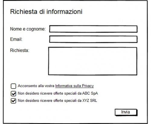 adeguamento gdpr sito web trasferimento dati